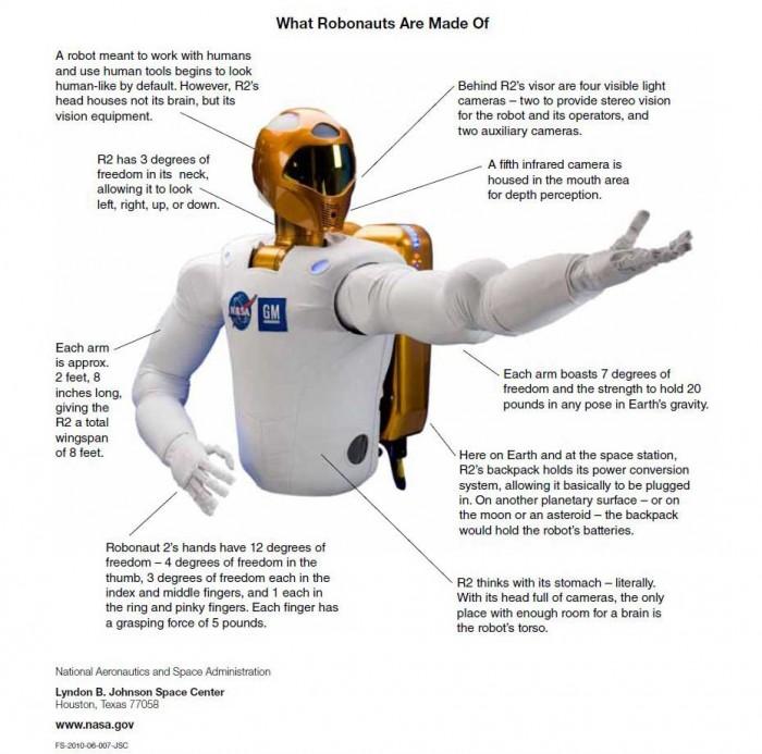 cyborg astronauta documentario