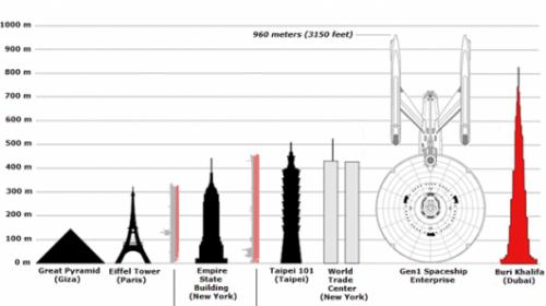 dimensioni nave spaziale