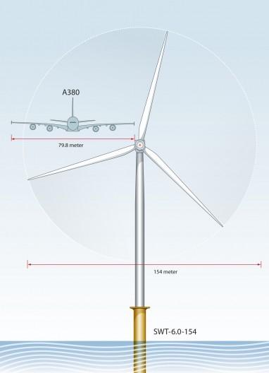 energia eolica video nuove invenzioni