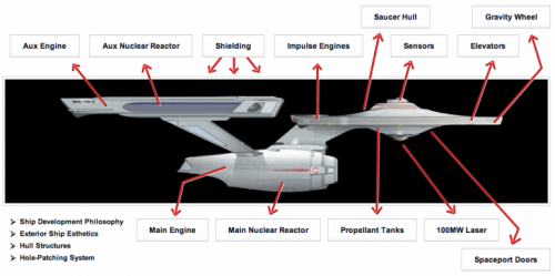 progetto nave spaziale
